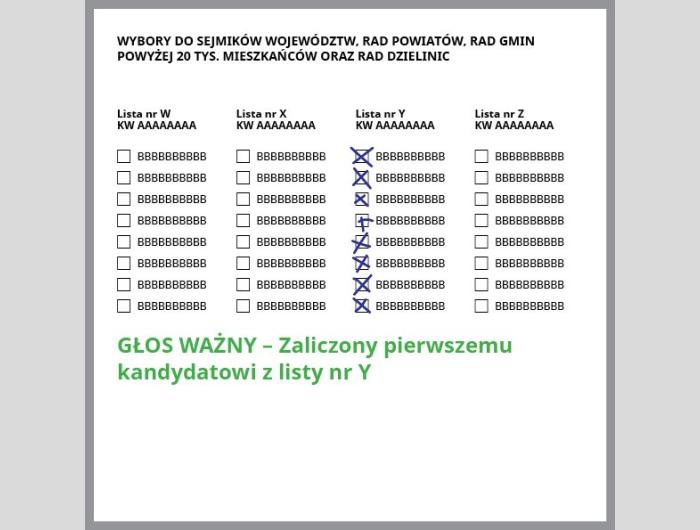 wazny3
